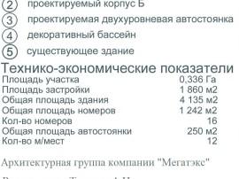 Спа отель «JaZz» частного инвестора в Черногории